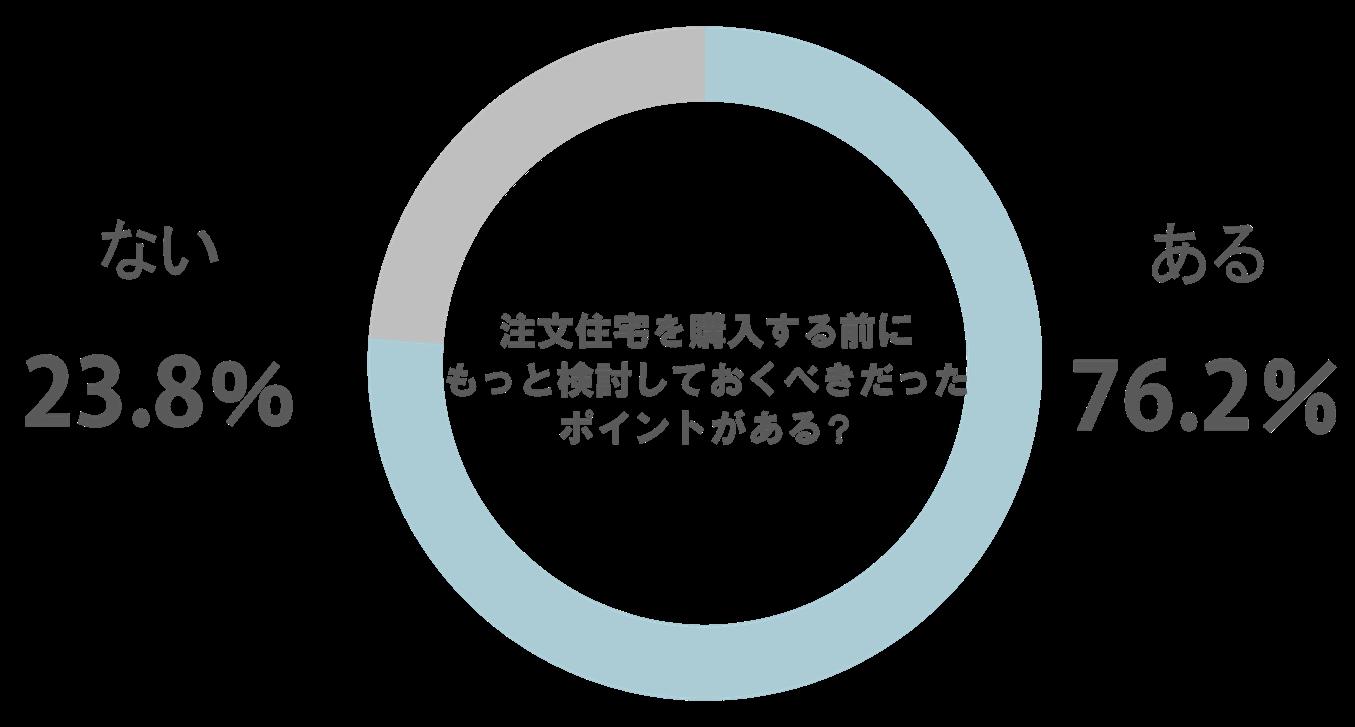 rizotaku20181207chosa01