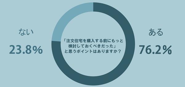 rizotaku20180605chosa02