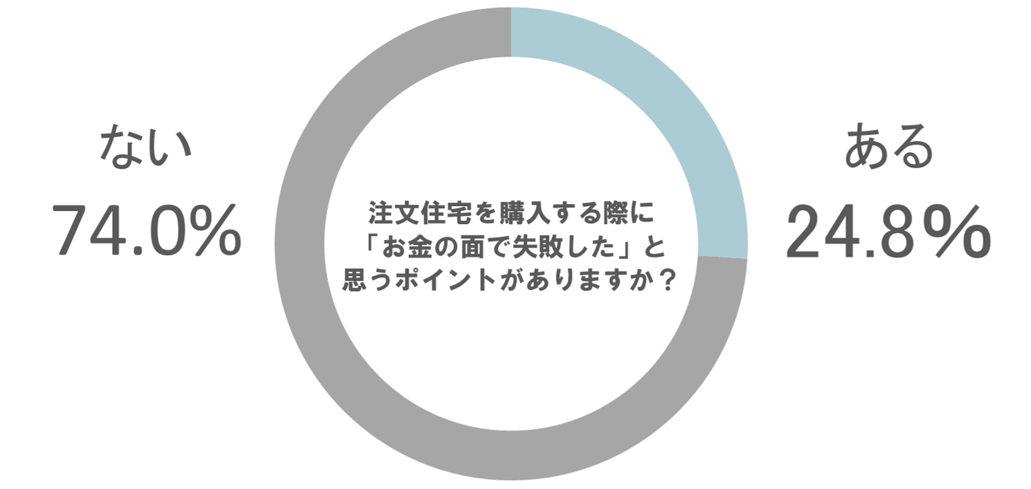 rizotaku20181023guraph01