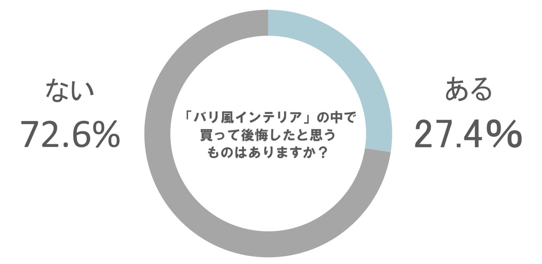 rizotaku20181025guraph01